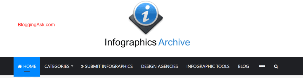 Infographics archive