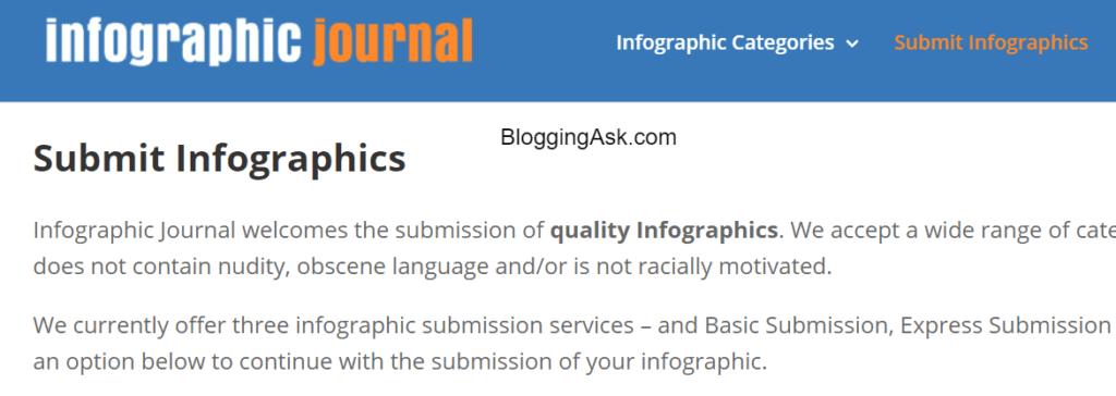 infographics journal