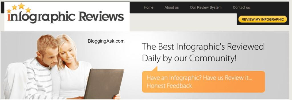 infographics review