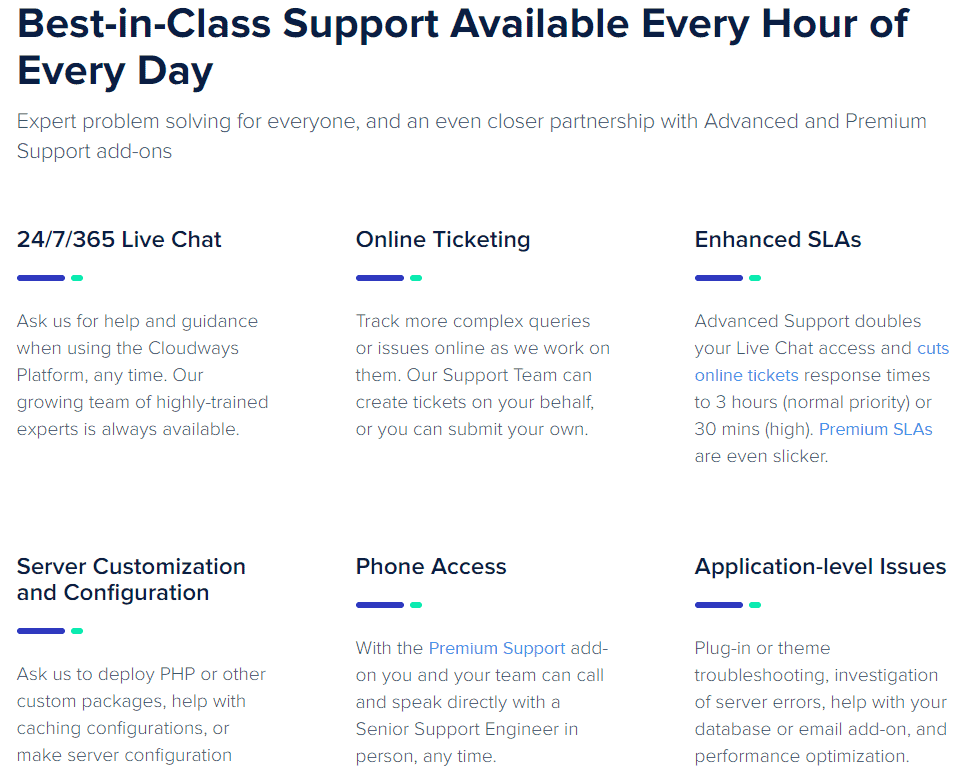 cloudways support