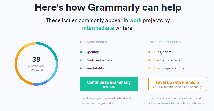 upgrade grammarly to premium