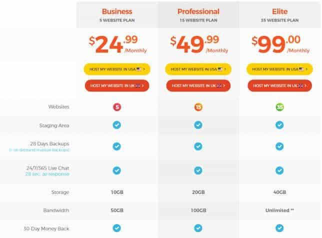 wpx hosting black friday pricing