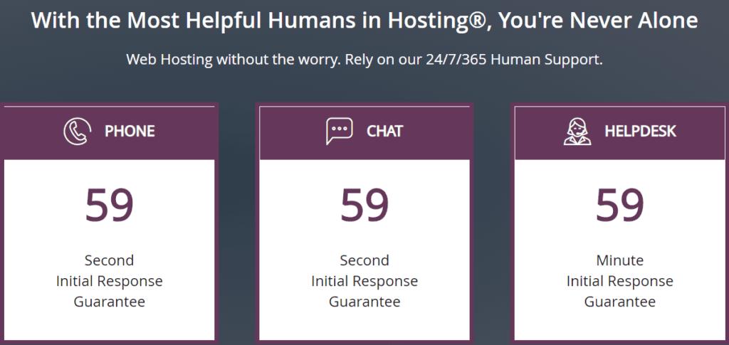 liquid web hosting support