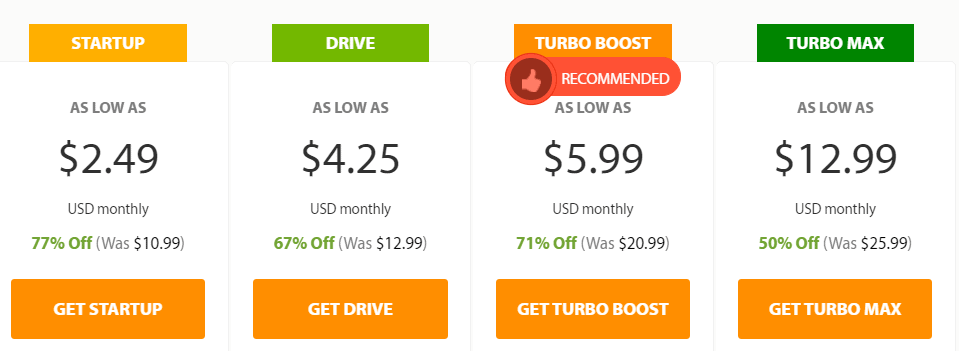 a2 hosting plan and pricing
