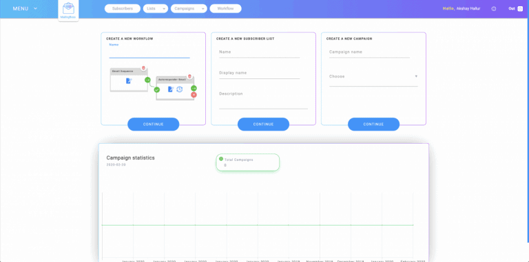 builderall email marketing workflow
