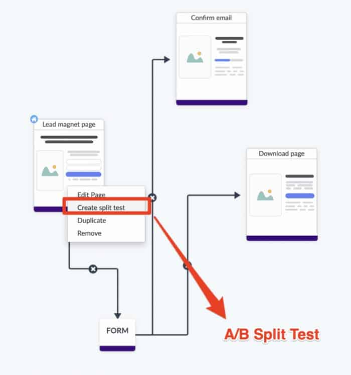 creating a slip test in builderall