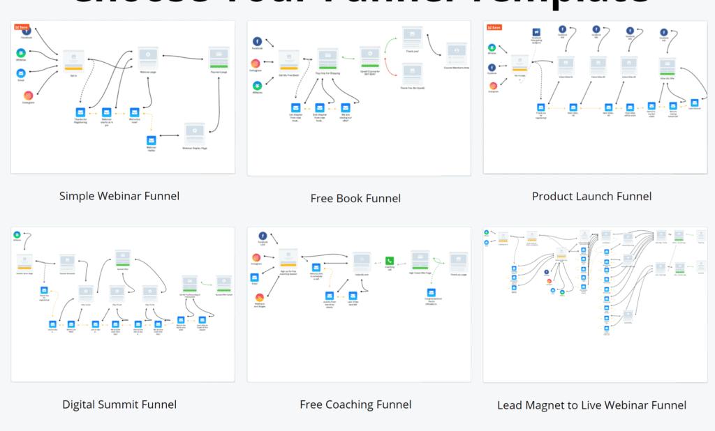 Influencer-soft-funnel-templates