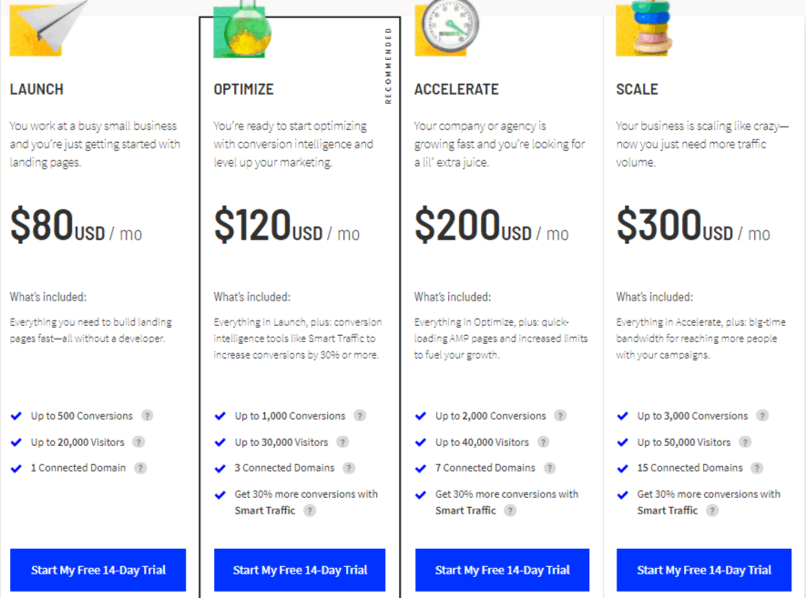Unbounce-Pricing-Plans