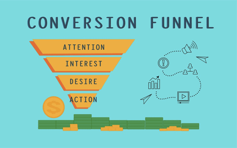 what is a converion funnel